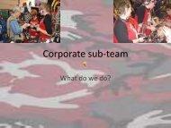Corporate Subteam Description Presentation - Penfield Robotics