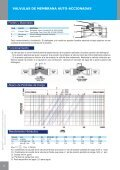 Válvulas membrana autoaccionadas - COMEVAL - Page 6