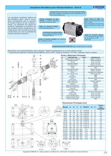 Actuadores Neumáticos para Válvulas Rotativas - Serie B - COMEVAL