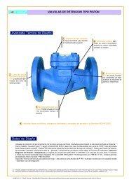 Válvulas retención tipo pistón - COMEVAL