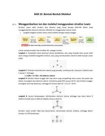 Teori dan Bentuk Molekul