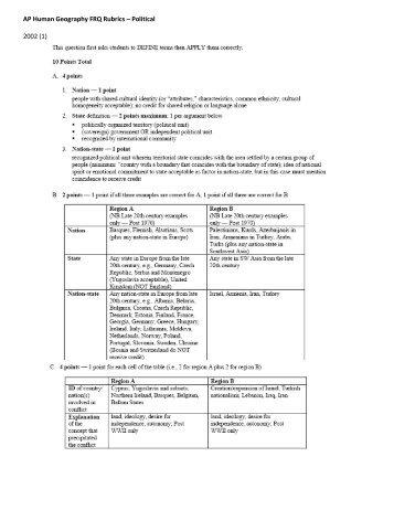 iRubric: AP Government and Politics: Free Response Essay Rubric