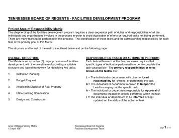 Tennessee Board Of Regents >> 00 52 13 Agreement - TBR - Tennessee Board of Regents