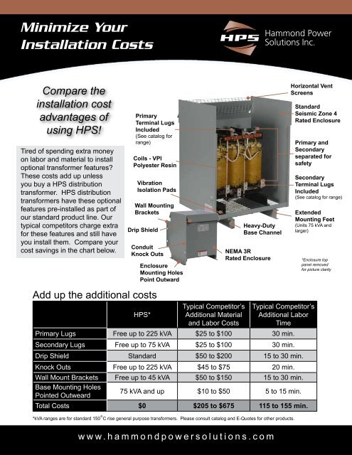 HPS Sentinel Features and Benefits Flyer - Hammond Power ... on