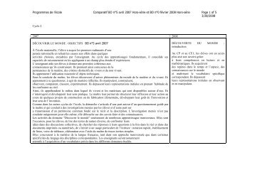 Programmes de l'école Comparatif BO n°5 avril 2007 ... - Ruka u testu
