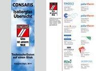 CONSAFIS Technische Daten Gesamtübersicht