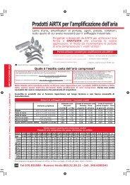 Informazioni sui consumi di aria compressa - Oil Service
