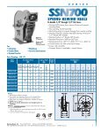 manual rewind reels - Oil Service - Page 3