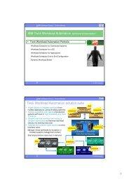 IBM Tivoli Workload Automation technical presentation Tivoli ...
