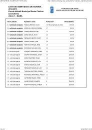LISTADOS DE ALUMNADO - 06/06/2012 - Concello de Vigo