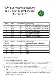 TØR´S udvidede klubstævne den 1. og 2. december 2012 for distrikt 8