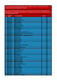 List of Students whose Provisional Degree are available. - JIET