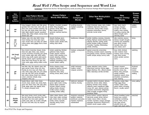 read well 1 plus scope and sequence and word list