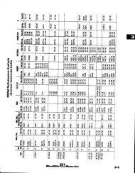 Dirt Bike Cross Reference Chart - TheMotoStop!