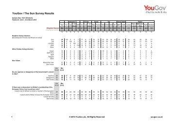 YG-Archive-Pol-Sun-results-230315