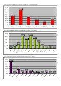 Uzávěrky KUMP LI.pdf, 545 kB - Page 2