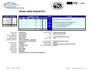 Great Lakes Grand Prix - Midwestern Council of Sports Car Clubs