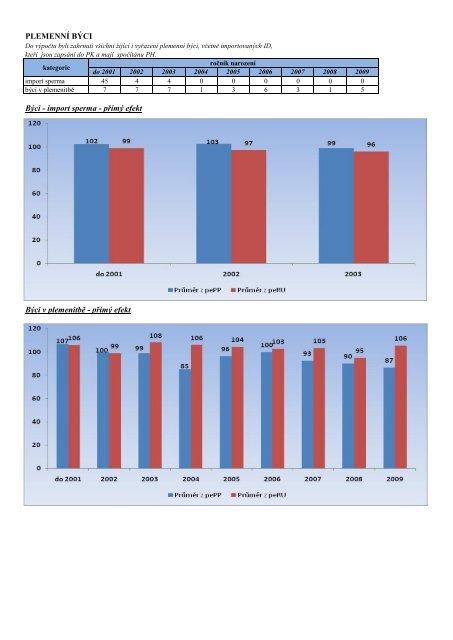 Výroční zpráva PK BM.pdf, 1017 kB