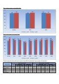 Výroční zpráva PK BM.pdf, 1017 kB - Page 5