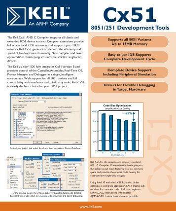 Keil C51 Development Tools for 8051 from Arcadi Systems