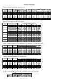 Uzávìrky kontroly užitkovosti 2002 - tisková forma - Page 2