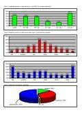 Uzávìrky kontroly užitkovosti 2002 - tisková forma - Page 3