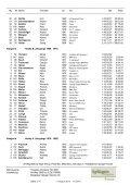 PDF-Rangliste - Andeer-Juf - Seite 5