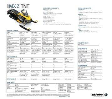 MX Z® TNT™ - Allrad Horn