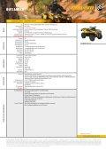 Datenblatt Outlander 400 - Allrad Horn - Page 2