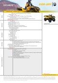 Datenblatt Outlander 400 - Allrad Horn - Page 5