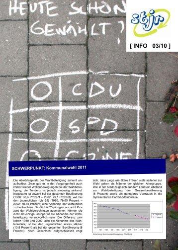 [ INFO 03/10 ] - Stjr.de