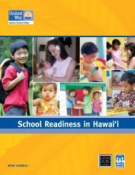 School Readiness in Hawai'i - Center on the Family