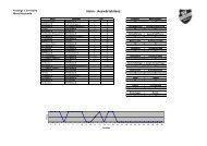 Statistik 11-12 SVF II