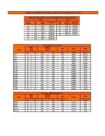 tabela de produtos da linha de construção civil - Ferro e Aço Takono