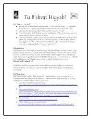 Tu B'Shvat Higiyah - United Synagogue of Conservative Judaism