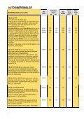 Shell Smoremidler 2009 - Page 4