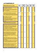 Shell Smoremidler 2009 - Page 6