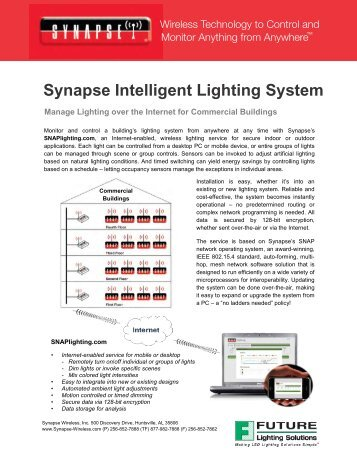 LP400-001 - Synapse Wireless
