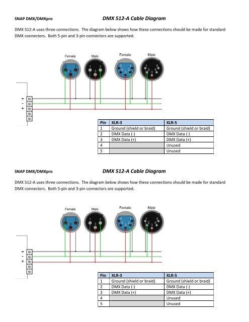 3 Pin Dmx Cable Wiring Diagram - Trop.ddnss.de •  Pin Dmx Cable Wiring Diagram on 3 pin power, 7 pin wiring diagram, 3 pin relay diagram, 9 pin wiring diagram, 10 pin connector wiring diagram, 5 pin wiring diagram, 3 lamp wiring diagram, 3 pin switch diagram, 3 pin cable, 24 pin wiring diagram, 3 pin plug, 3 phase wiring diagram, 12 pin wiring diagram, 3 pin switches diagram, 4 pin wiring diagram, 8 pin wiring diagram, 3 pin alternator diagram, stage pin wiring diagram, 3 wire wiring diagram, 6 pin wiring diagram,