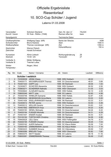 Ergebnisse pdf. (128kB) - WSV Fellengatter