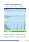 jahresstatistik_streetwork_2011.pdf - Off Road Kids e.V - Seite 2