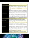 Corporate Social Responsibility Report - Page 7