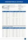 Lataa tuote-esite (PDF) - F-Suotimet Oy - Page 7