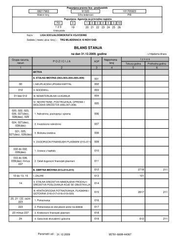 finansijski izvestaj 2009.pdf - Liga socijaldemokrata Vojvodine