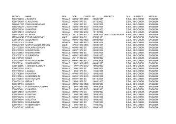 B.Ed.,- All - Subject - List