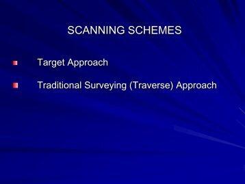 Scanning Schemes