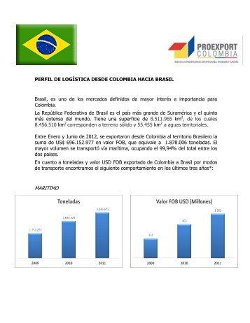perfil de logística desde colombia hacia perú - Proexport Colombia
