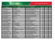 Listado de ingresos nominales 2da. quincena de julio 2012
