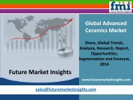 Advanced Ceramics Market - Global Industry Analysis and Opportunity Assessment 2014 - 2020: Future Market Insights