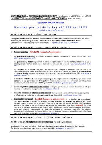 Reforma parcial de la Ley 40/1998 del IRPF - FCJS